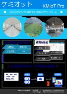 IoT事例